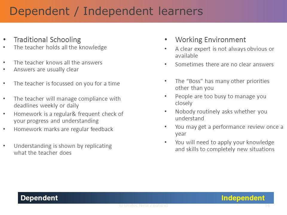 Dependent / Independent learners © Unitec New Zealand14 Traditional Schooling The teacher holds all the knowledge The teacher knows all the answers Answers are usually clear The teacher is focussed on you for a time The teacher will manage compliance with deadlines weekly or daily Homework is a regular& frequent check of your progress and understanding Homework marks are regular feedback Understanding is shown by replicating what the teacher does Working Environment A clear expert is not always obvious or available Sometimes there are no clear answers The Boss has many other priorities other than you People are too busy to manage you closely Nobody routinely asks whether you understand You may get a performance review once a year You will need to apply your knowledge and skills to completely new situations DependentIndependent