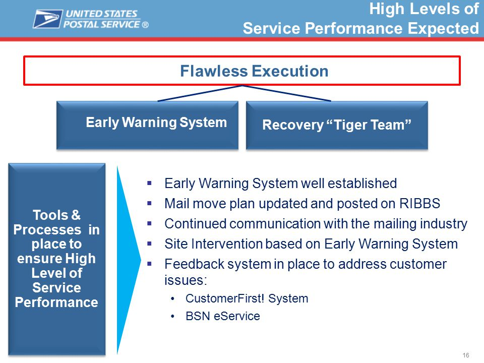 16  Early Warning System well established  Mail move plan updated and posted on RIBBS  Continued communication with the mailing industry  Site Intervention based on Early Warning System  Feedback system in place to address customer issues: CustomerFirst.