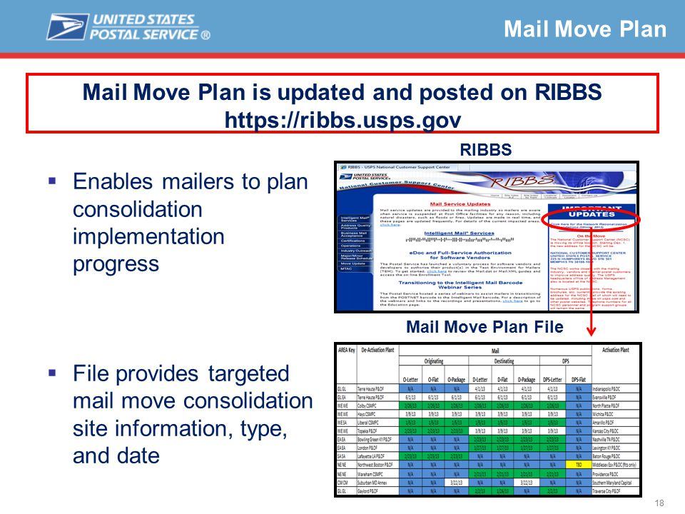 18  Enables mailers to plan consolidation implementation progress  File provides targeted mail move consolidation site information, type, and date Mail Move Plan File Mail Move Plan is updated and posted on RIBBS https://ribbs.usps.gov RIBBS Mail Move Plan