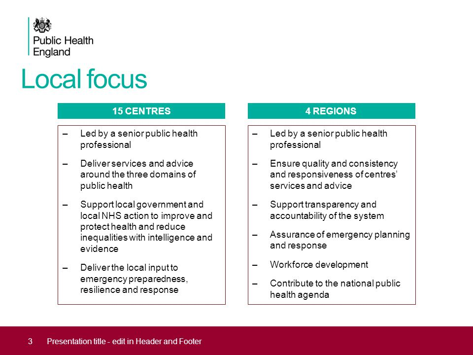 Local focus 3Presentation title - edit in Header and Footer –Led by a senior public health professional –Ensure quality and consistency and responsiveness of centres' services and advice –Support transparency and accountability of the system –Assurance of emergency planning and response –Workforce development –Contribute to the national public health agenda –Led by a senior public health professional –Deliver services and advice around the three domains of public health –Support local government and local NHS action to improve and protect health and reduce inequalities with intelligence and evidence –Deliver the local input to emergency preparedness, resilience and response 15 CENTRES4 REGIONS