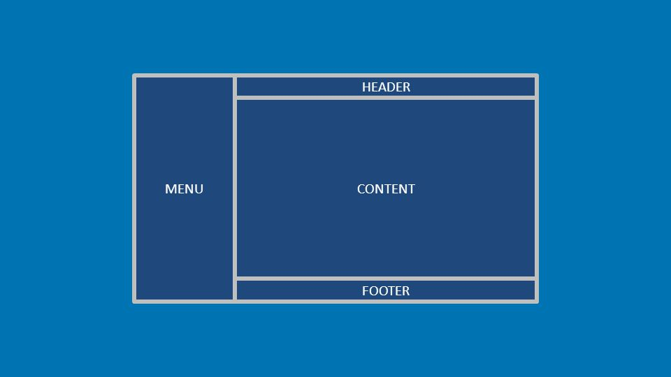 CONTENT FOOTER MENU HEADER