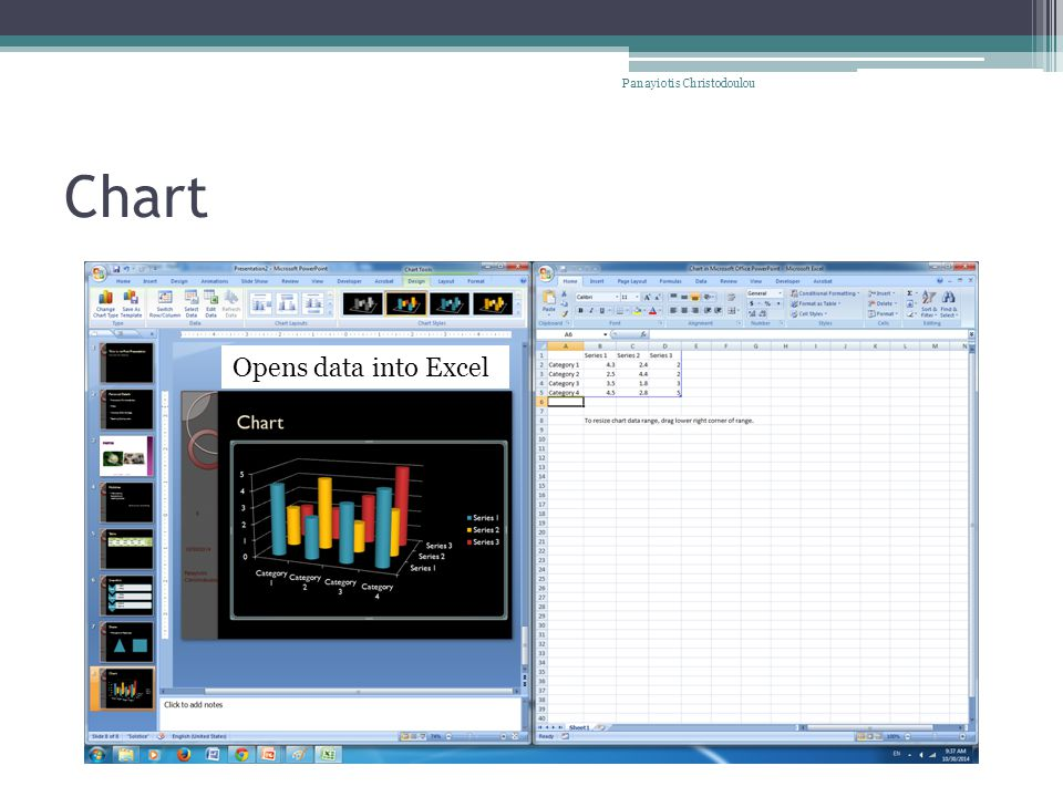 Chart Panayiotis Christodoulou Opens data into Excel