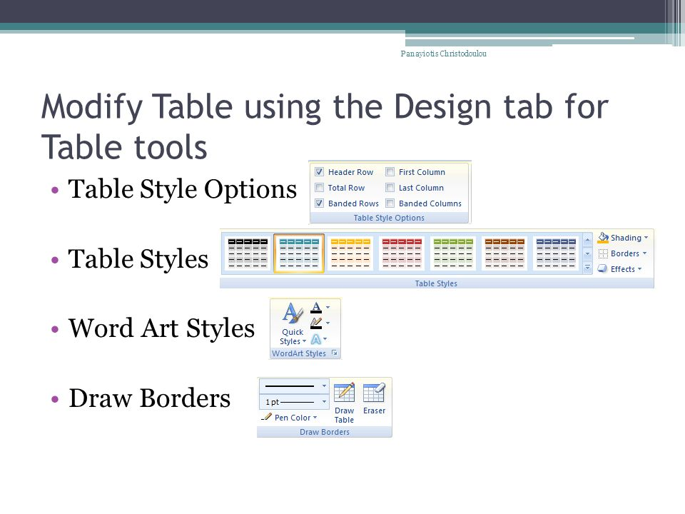 Modify Table using the Design tab for Table tools Table Style Options Table Styles Word Art Styles Draw Borders Panayiotis Christodoulou