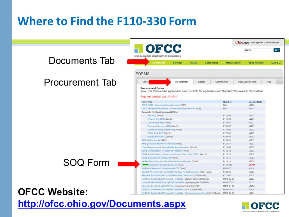 28 How to Seek Feedback Request Public Records RFQ Scoring Sheets of Other Firms RFQ Scoring Sheets of your SOQ Request Debrief Available after Announcement of Selection