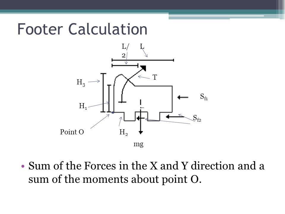 Footer Calculation Sum of the Forces in the X and Y direction and a sum of the moments about point O.