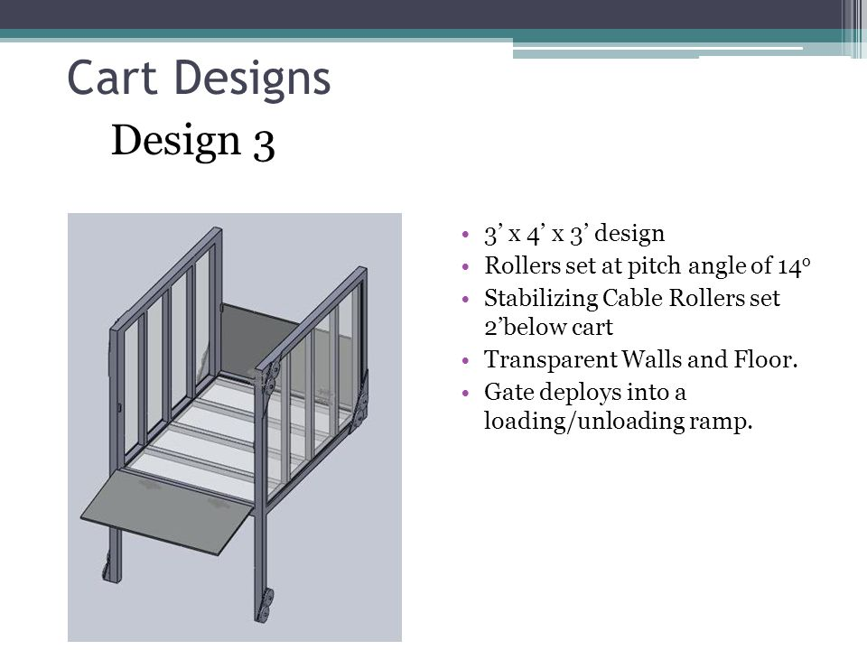 Cart Designs 3' x 4' x 3' design Rollers set at pitch angle of 14 o Stabilizing Cable Rollers set 2'below cart Transparent Walls and Floor.