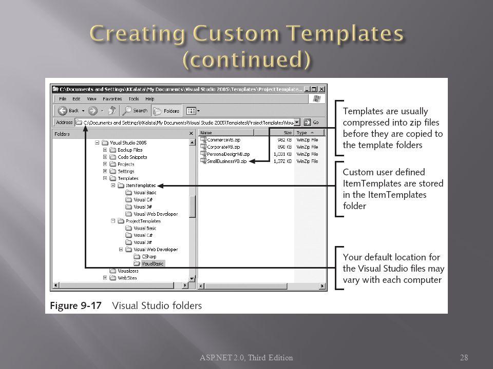 ASP.NET 2.0, Third Edition28