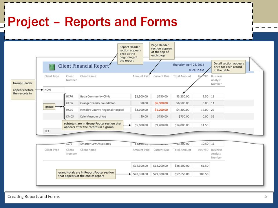 Creating Reports and Forms5 Project – Reports and Forms