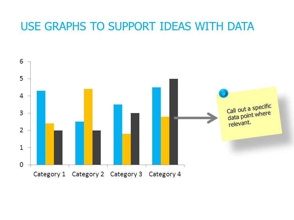 USE GRAPHS TO SUPPORT IDEAS WITH DATA Call out a specific data point where relevant.