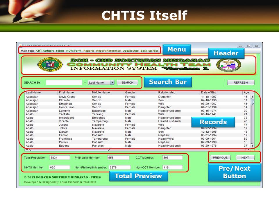 www.themegallery.com CHTIS Itself