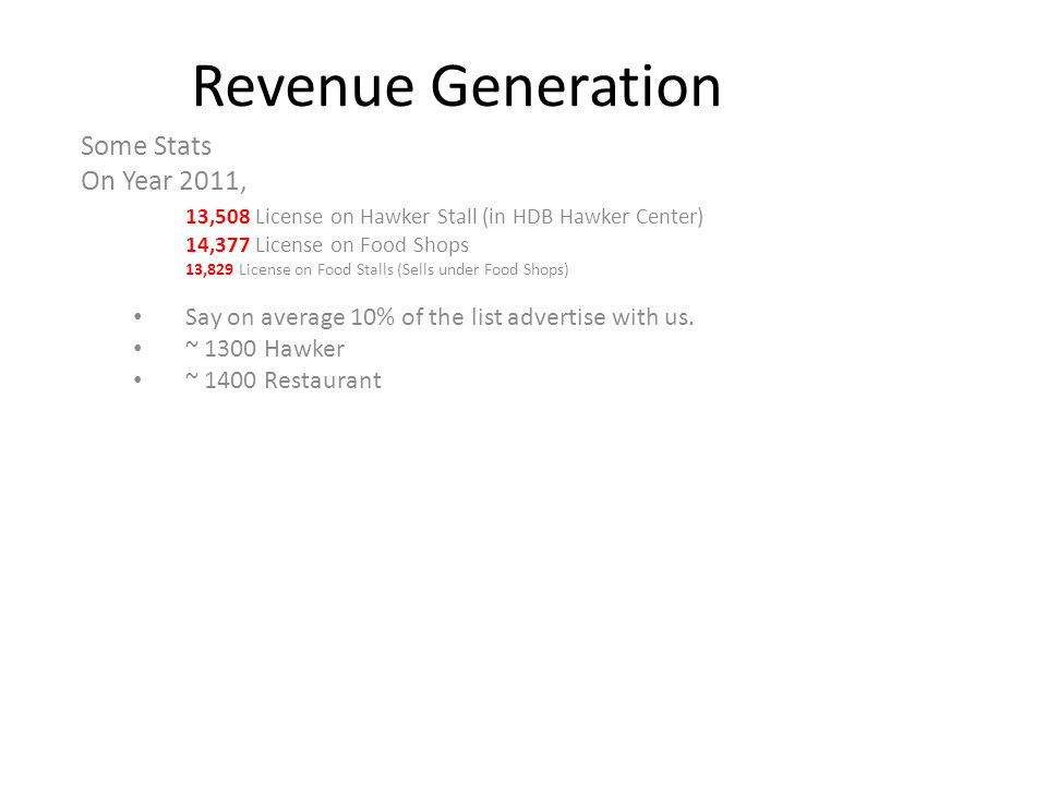 Revenue Generation Some Stats On Year 2011, 13,508 License on Hawker Stall (in HDB Hawker Center) 14,377 License on Food Shops 13,829 License on Food