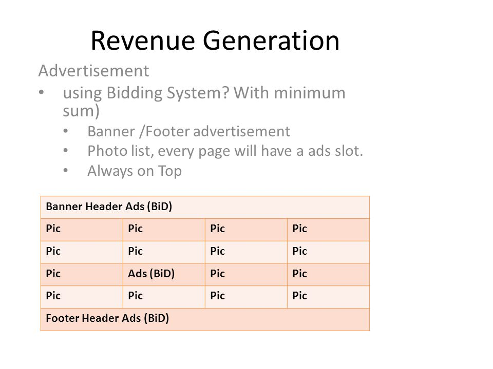 Revenue Generation Advertisement using Bidding System? With minimum sum) Banner /Footer advertisement Photo list, every page will have a ads slot. Alw