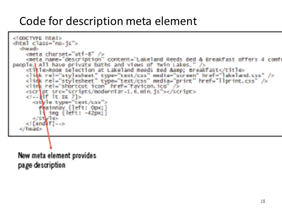 Adding a Description with the meta Element Code added to provide information specifically for search engines Page summary using meta element – Easy implementation – Specified various information to indicate character encoding of Web documents – Charset attributes New meta data with description attribute 17