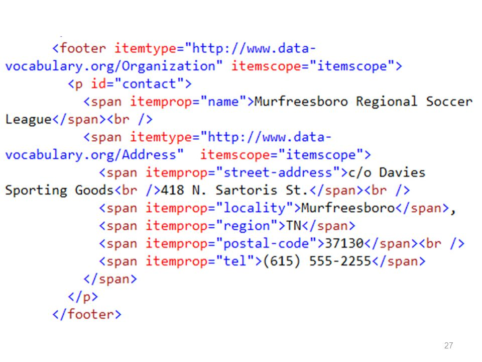The following is found in the footer of a web page. Write the code for the microdata. 26