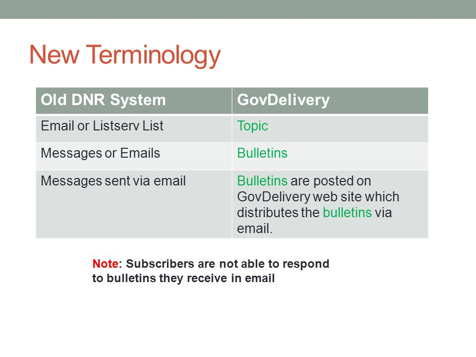 New Terminology Old DNR SystemGovDelivery Email or Listserv ListTopic Messages or EmailsBulletins Messages sent via emailBulletins are posted on GovDe