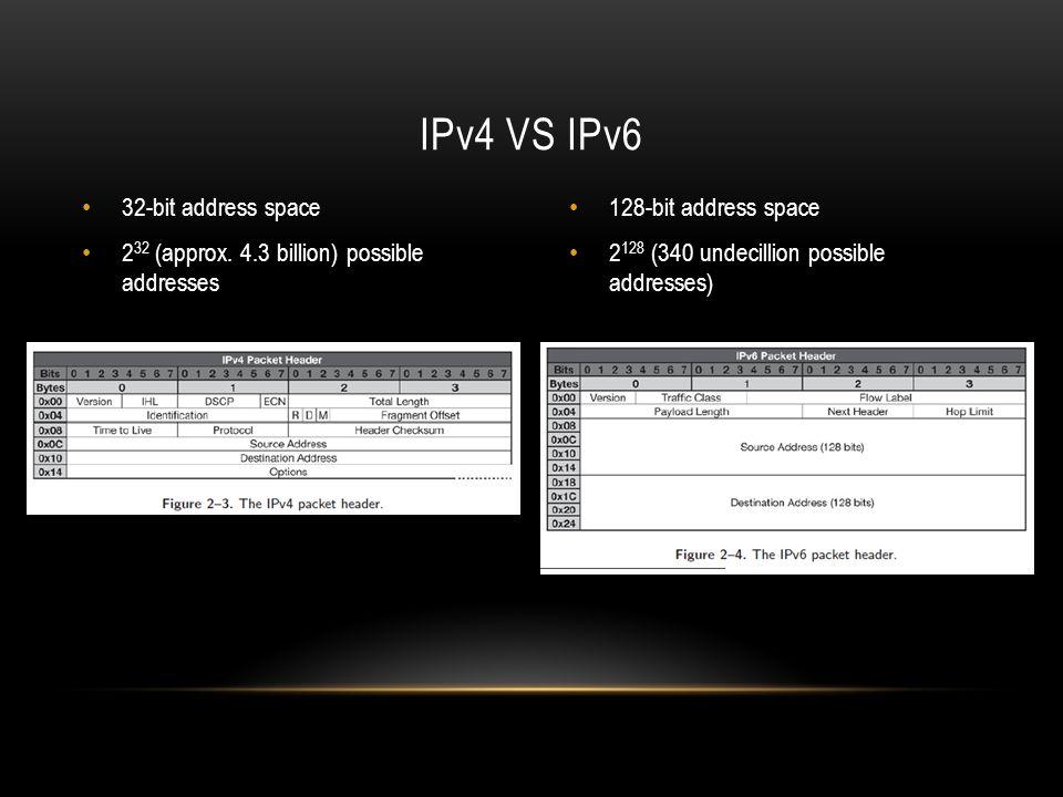 32-bit address space 2 32 (approx. 4.3 billion) possible addresses 128-bit address space 2 128 (340 undecillion possible addresses) IPv4 VS IPv6