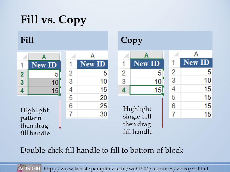 Fill vs. Copy FillCopy http://www.lacoste.pamplin.vt.edu/web1504/resources/video/ss.html Highlight pattern then drag fill handle Highlight single cell