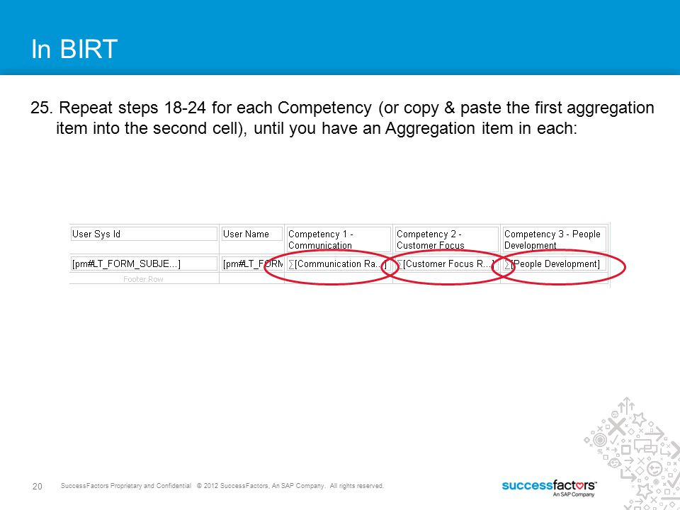 20 SuccessFactors Proprietary and Confidential © 2012 SuccessFactors, An SAP Company. All rights reserved. In BIRT 25. Repeat steps 18-24 for each Com
