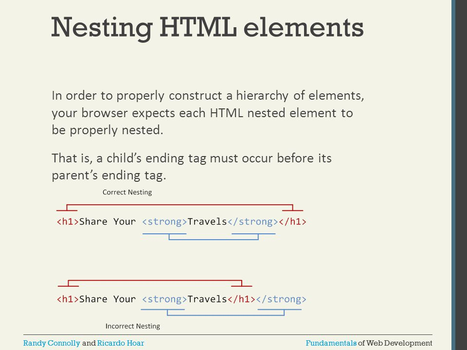 Fundamentals of Web DevelopmentRandy Connolly and Ricardo HoarFundamentals of Web DevelopmentRandy Connolly and Ricardo Hoar Nesting HTML elements In