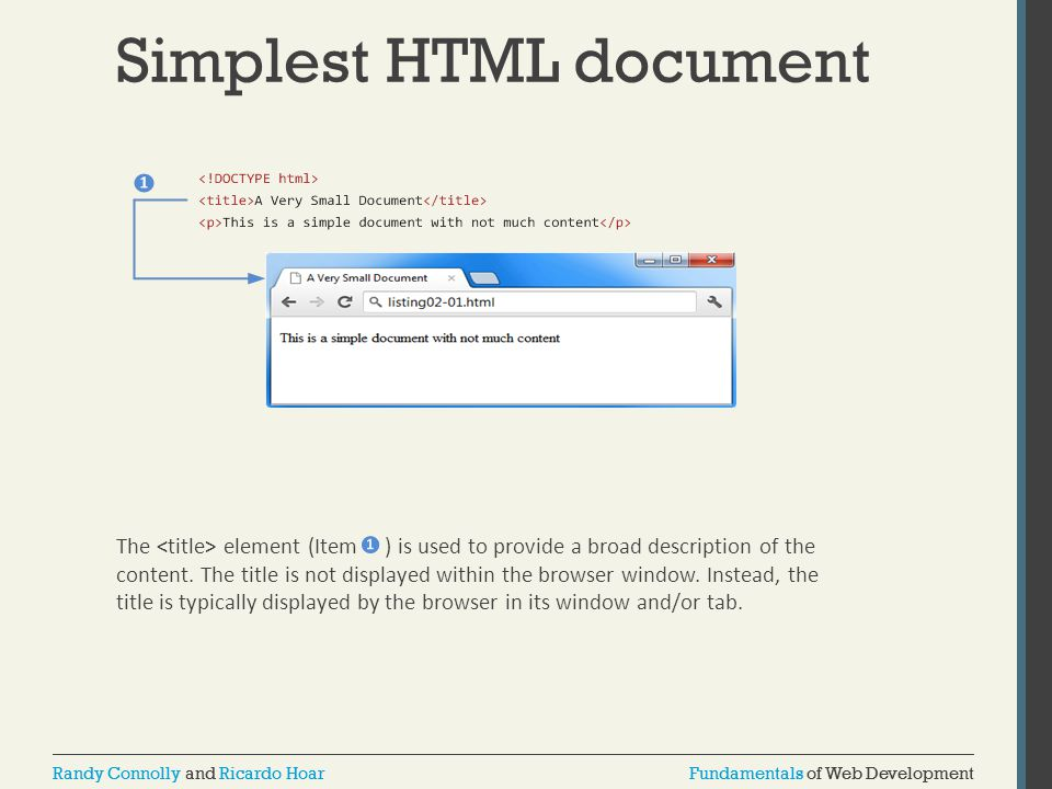Fundamentals of Web DevelopmentRandy Connolly and Ricardo HoarFundamentals of Web DevelopmentRandy Connolly and Ricardo Hoar Simplest HTML document Th