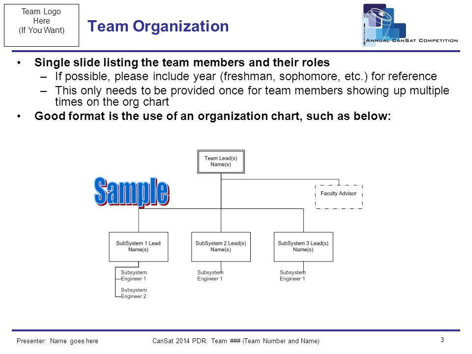 Team Logo Here (If You Want) CanSat 2014 PDR: Team ### (Team Number and Name) 3 Team Organization Single slide listing the team members and their role