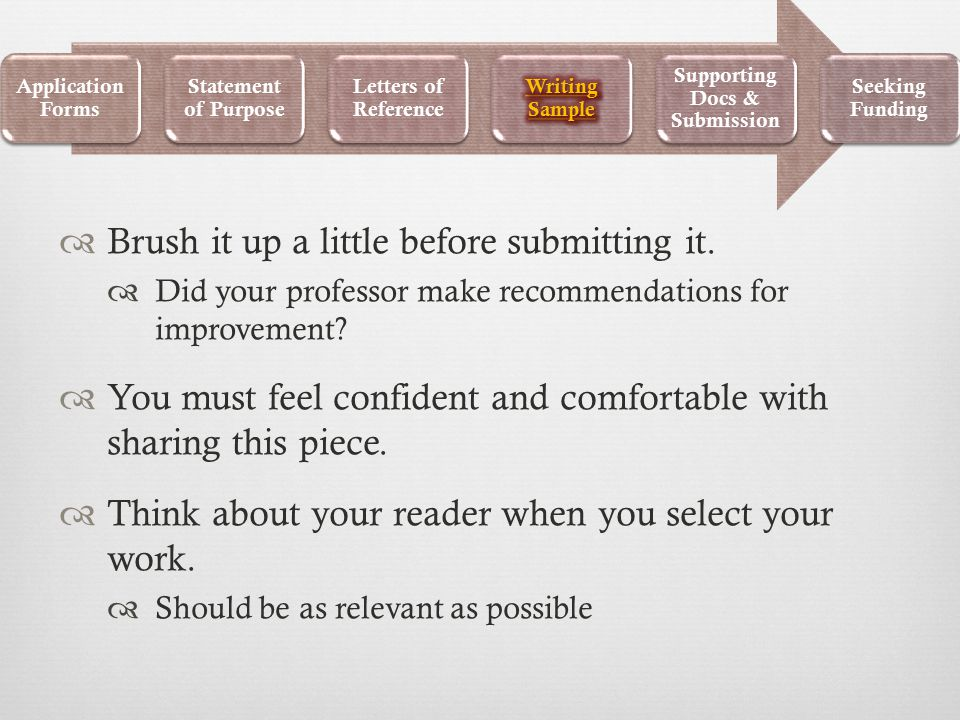  Brush it up a little before submitting it.