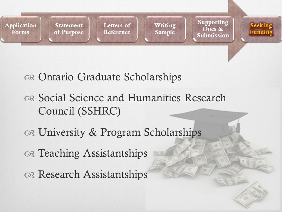  Ontario Graduate Scholarships  Social Science and Humanities Research Council (SSHRC)  University & Program Scholarships  Teaching Assistantships  Research Assistantships Application Forms Statement of Purpose Letters of Reference Writing Sample Supporting Docs & Submission