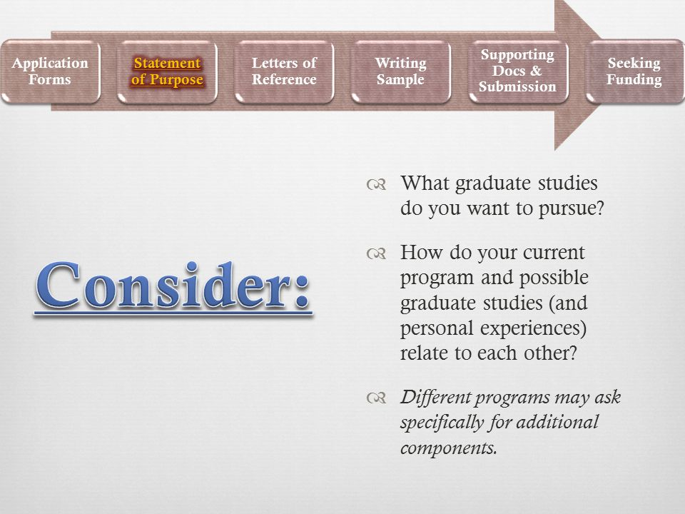  What graduate studies do you want to pursue.