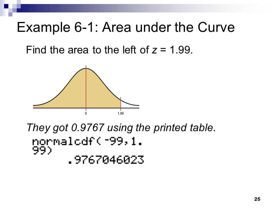 Example 6-1: Area under the Curve Find the area to the left of z = 1.99. They got 0.9767 using the printed table. 25
