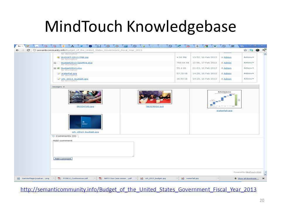 MindTouch Knowledgebase 20 http://semanticommunity.info/Budget_of_the_United_States_Government_Fiscal_Year_2013