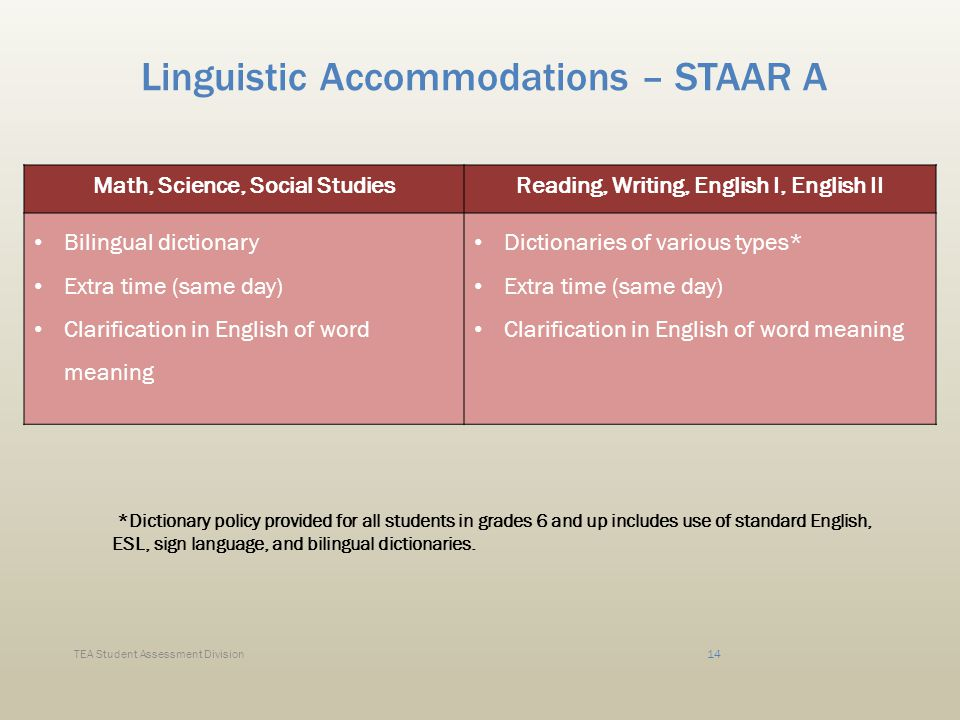 Linguistic Accommodations – STAAR A TEA Student Assessment Division14 Math, Science, Social StudiesReading, Writing, English I, English II Bilingual dictionary Extra time (same day) Clarification in English of word meaning Dictionaries of various types* Extra time (same day) Clarification in English of word meaning *Dictionary policy provided for all students in grades 6 and up includes use of standard English, ESL, sign language, and bilingual dictionaries.