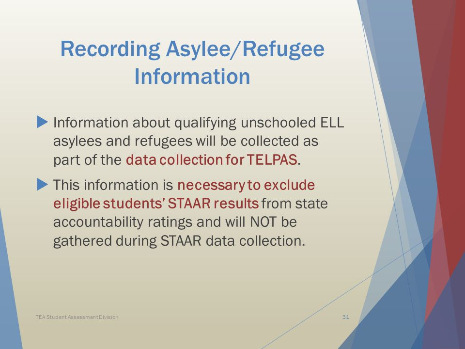 Recording Asylee/Refugee Information  Information about qualifying unschooled ELL asylees and refugees will be collected as part of the data collection for TELPAS.