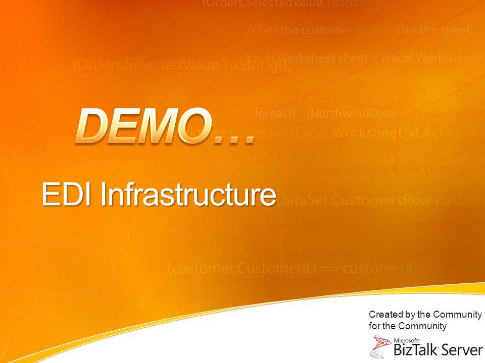 Created by the Community for the Community EDI Implementation GuideTrading Partner SetupTransaction ProcessingTransport SetupPartner Testing