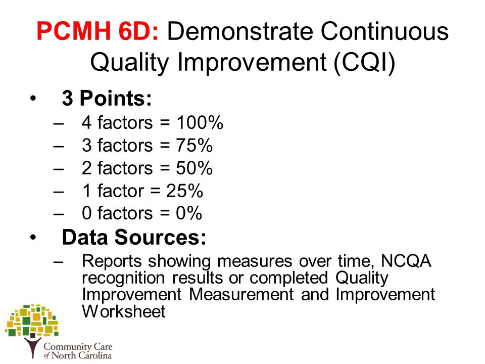 PCMH 6D: Demonstrate Continuous Quality Improvement (CQI) 3 Points: –4 factors = 100% –3 factors = 75% –2 factors = 50% –1 factor = 25% –0 factors = 0% Data Sources: –Reports showing measures over time, NCQA recognition results or completed Quality Improvement Measurement and Improvement Worksheet
