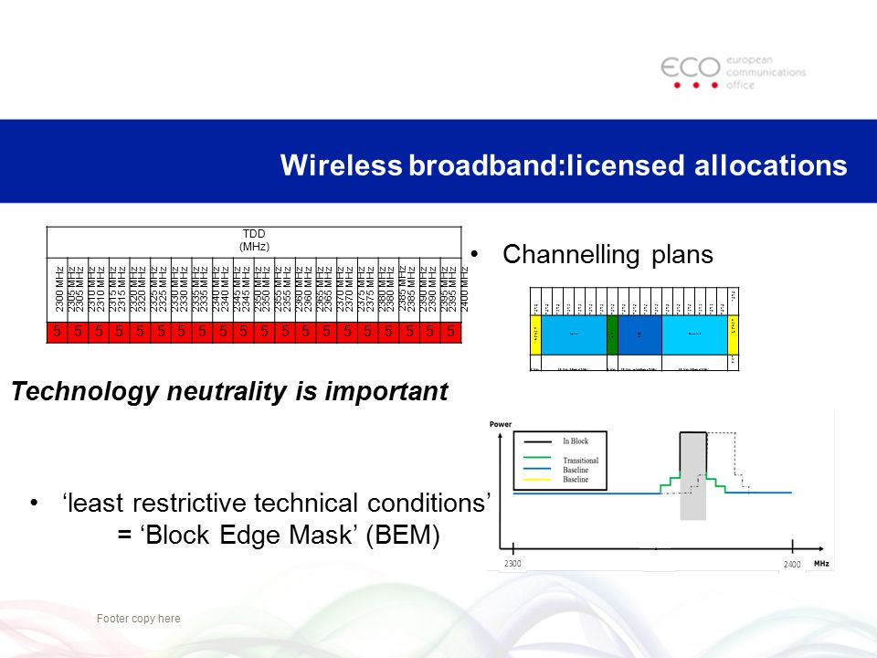 Footer copy here Wireless broadband:licensed allocations Channelling plans TDD (MHz) 2300 MHz2305 MHz 2310 MHz 2315 MHz 2320 MHz 2325 MHz 2330 MHz 233