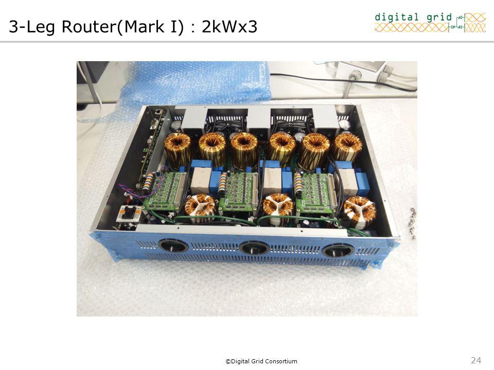 ©Digital Grid Consortium 3-Leg Router(Mark I) : 2kWx3 24