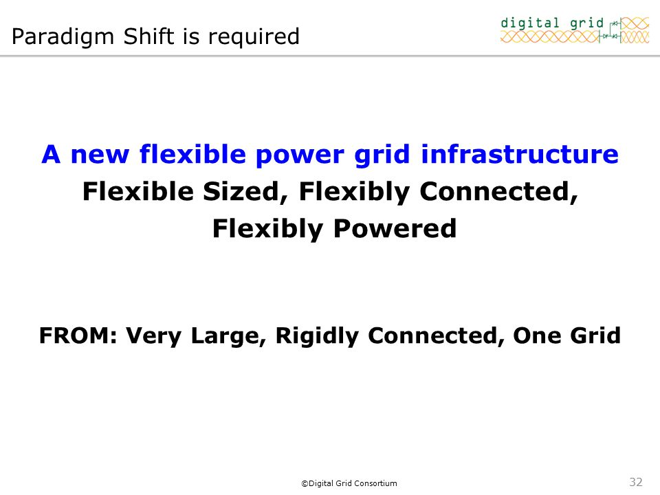 ©Digital Grid Consortium Paradigm Shift is required A new flexible power grid infrastructure Flexible Sized, Flexibly Connected, Flexibly Powered FROM: Very Large, Rigidly Connected, One Grid 32