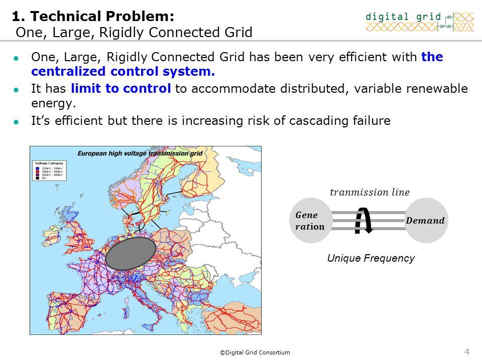 ©Digital Grid Consortium 1.