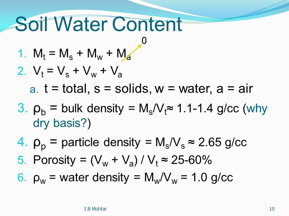10 Soil Water Content 1. M t = M s + M w + M a 2.