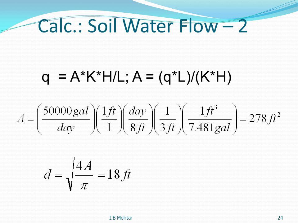 24 Calc.: Soil Water Flow – 2 q = A*K*H/L; A = (q*L)/(K*H) I.B Mohtar