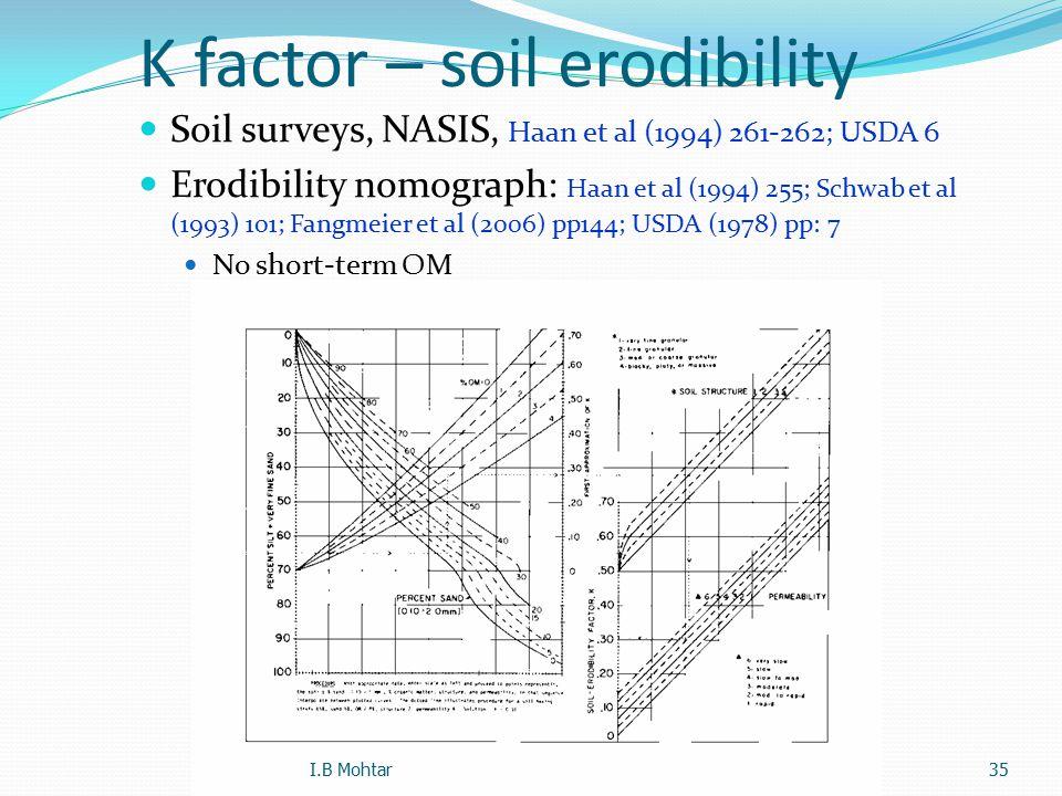 35 K factor – soil erodibility Soil surveys, NASIS, Haan et al (1994) 261-262; USDA 6 Erodibility nomograph: Haan et al (1994) 255; Schwab et al (1993) 101; Fangmeier et al (2006) pp144; USDA (1978) pp: 7 No short-term OM I.B Mohtar