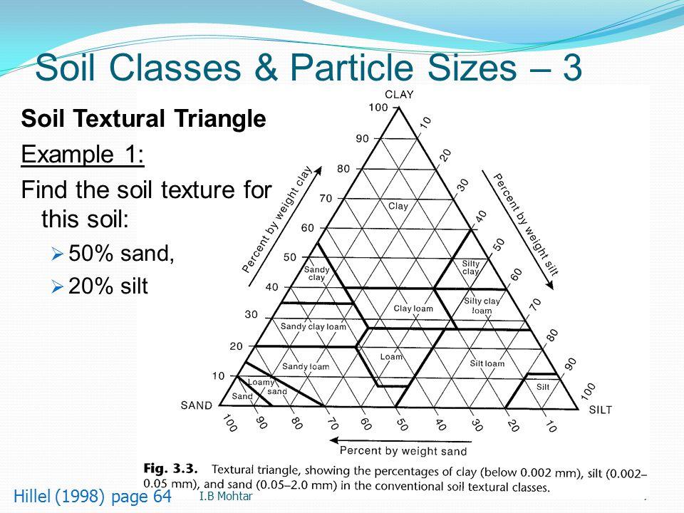 18 Soil Water Potential – 3 Fangmeier et al (2006) page 337 I.B Mohtar