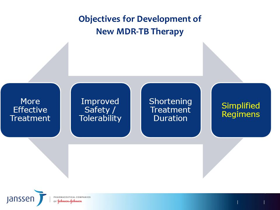 More Effective Treatment Improved Safety / Tolerability Shortening Treatment Duration Simplified Regimens 4 Objectives for Development of New MDR-TB T