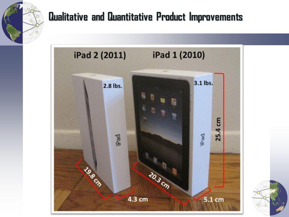Qualitative and Quantitative Product Improvements