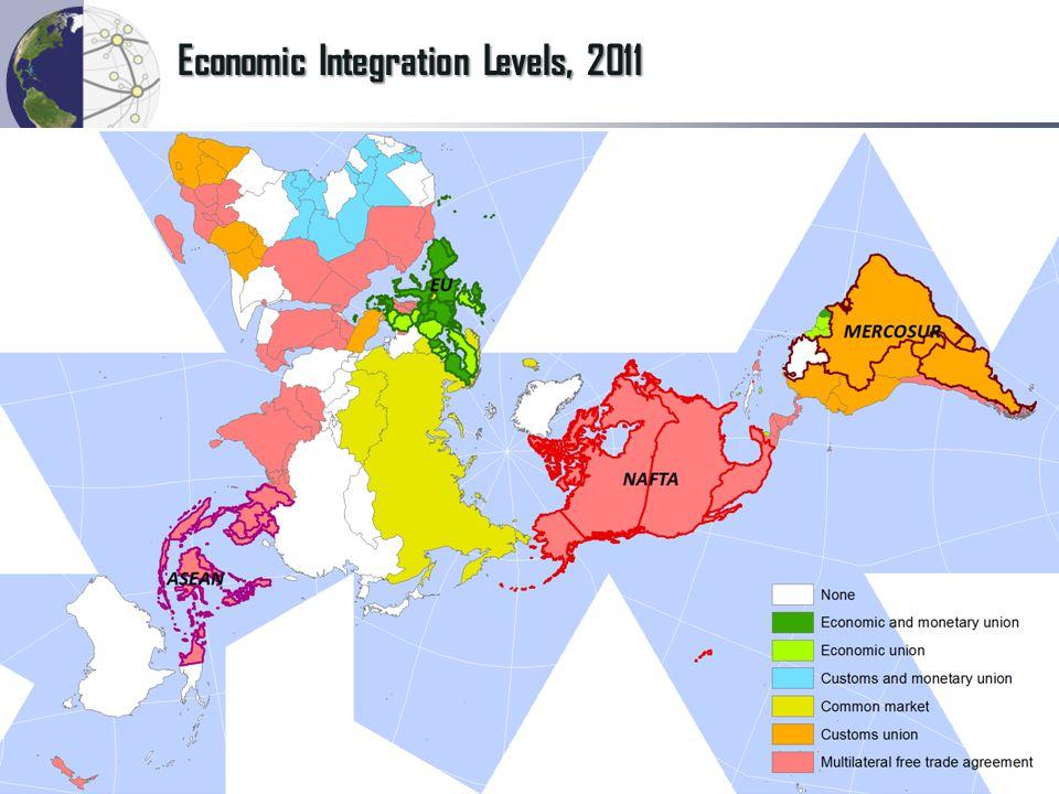Economic Integration Levels, 2011
