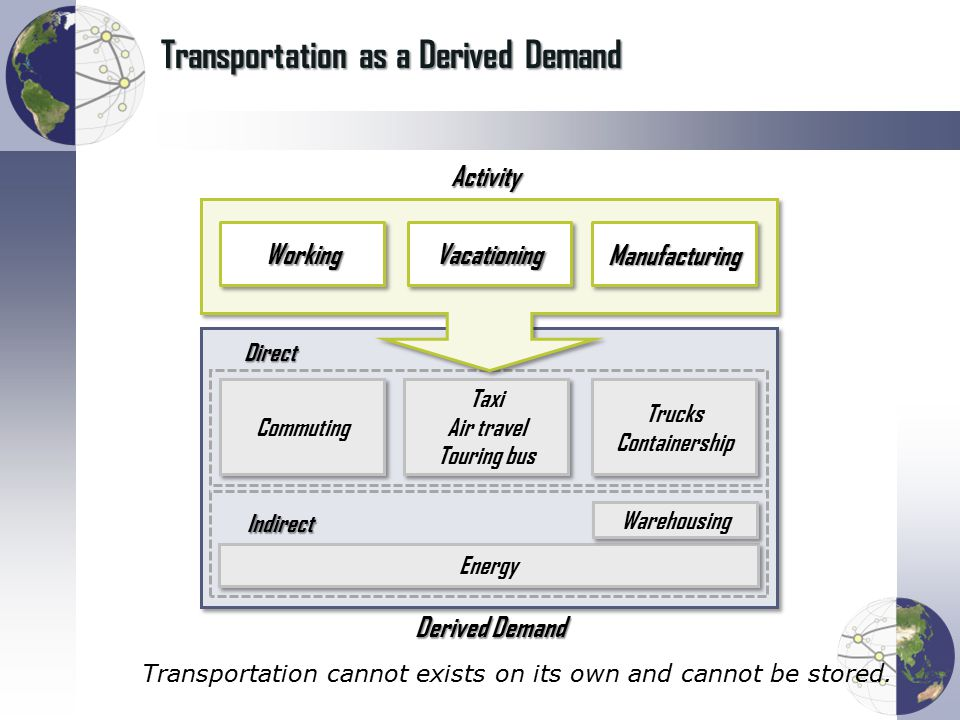 Transportation as a Derived Demand Transportation cannot exists on its own and cannot be stored.