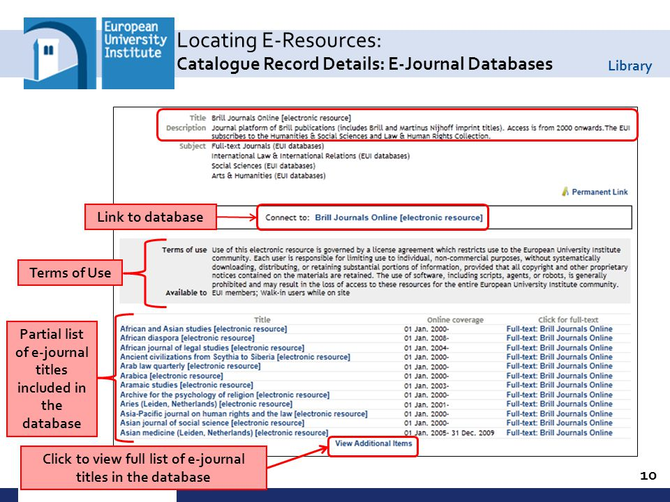 Library 10 Locating E-Resources: Catalogue Record Details: E-Journal Databases Link to database Partial list of e-journal titles included in the database Click to view full list of e-journal titles in the database Terms of Use
