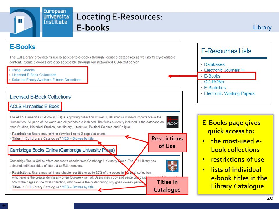 Library Locating E-Resources: E-books 20 + E-Books page gives quick access to: the most-used e- book collections restrictions of use lists of individual e-book titles in the Library Catalogue Restrictions of Use Titles in Catalogue
