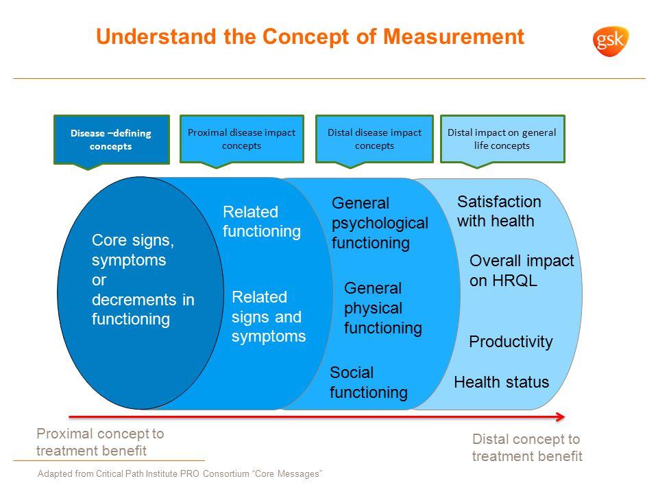 Understand the Concept of Measurement Disease –defining concepts Proximal disease impact concepts Distal disease impact concepts Distal impact on gene