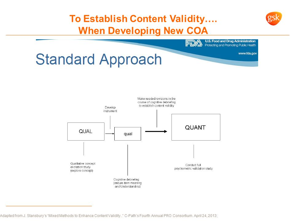 To Establish Content Validity…. When Developing New COA Adapted from J.